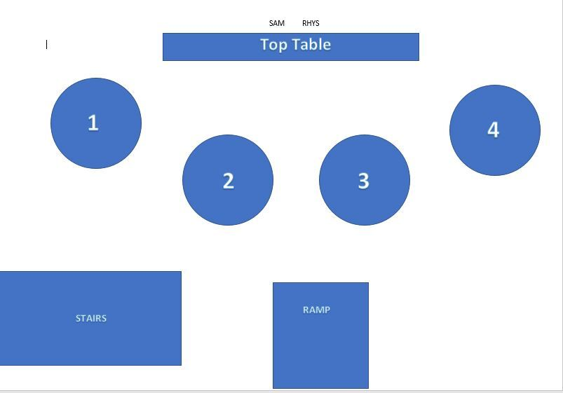 Sample Table Plan for a small Wedding in the Conservatory